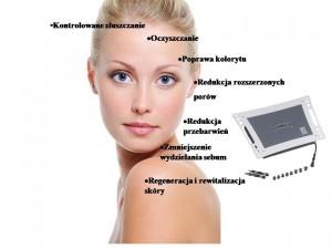 mikrodermabrazja-nowy-targ-gabinet-kosmetyki-profesjonalnej-be-beautiful